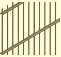 Panele systemu FORT